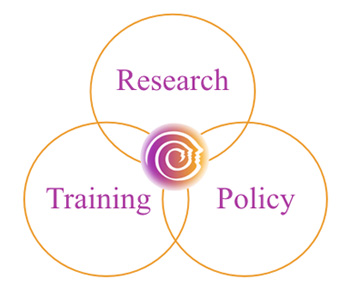 Three circles surrounding the NCCF logo; Research, Policy & Training